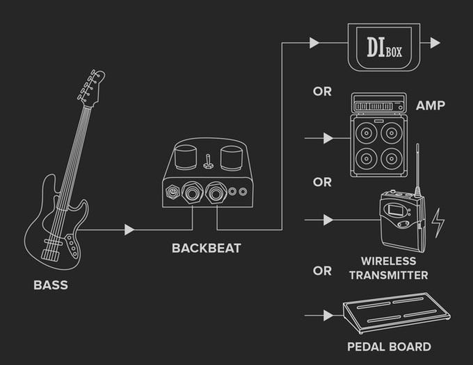Cхема подключения BackBeat