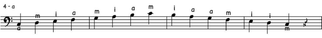 Чередование пальцев при игре гаммы тремя пальцами