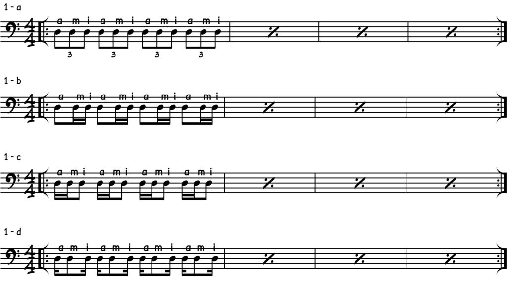 Упражнения на одной ноте для трехпальцевой техники